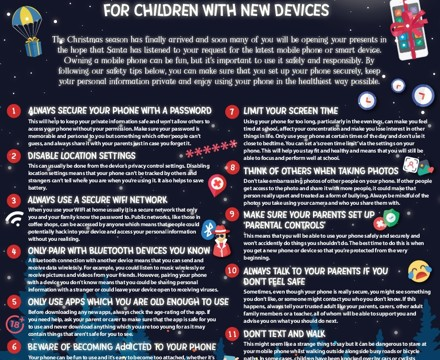 12 Smartphone online safety tips guide